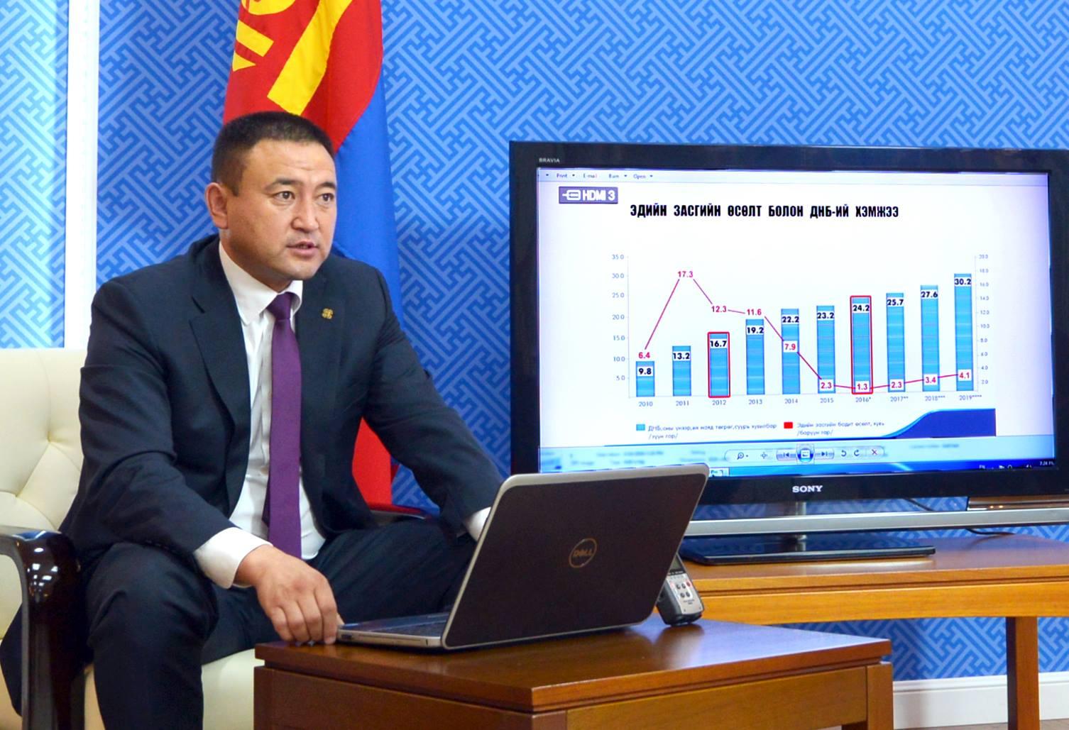 Монгол Улсын нийгэм, эдийн засаг, төсөв, санхүүгийн өнөөгийн нөхцөл байдлын талаар мэдээлэл хийлээ