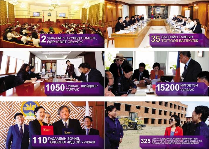 БСШУСЯамны салбарт хэрэгжүүлсэн онцлох 10 ажил